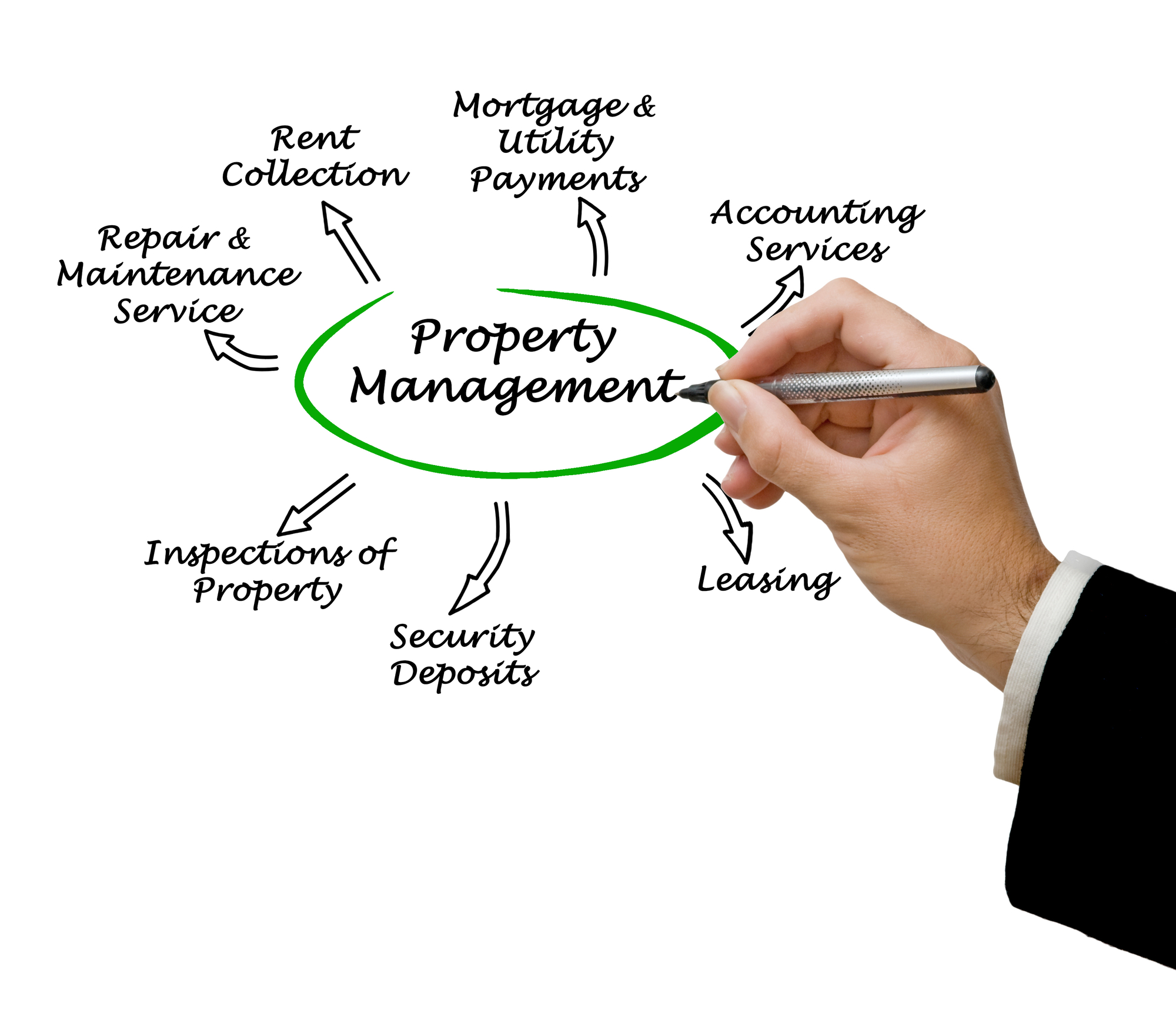 Why are Some Property Management Companies Less Affordable Than They Claim to Be? Image